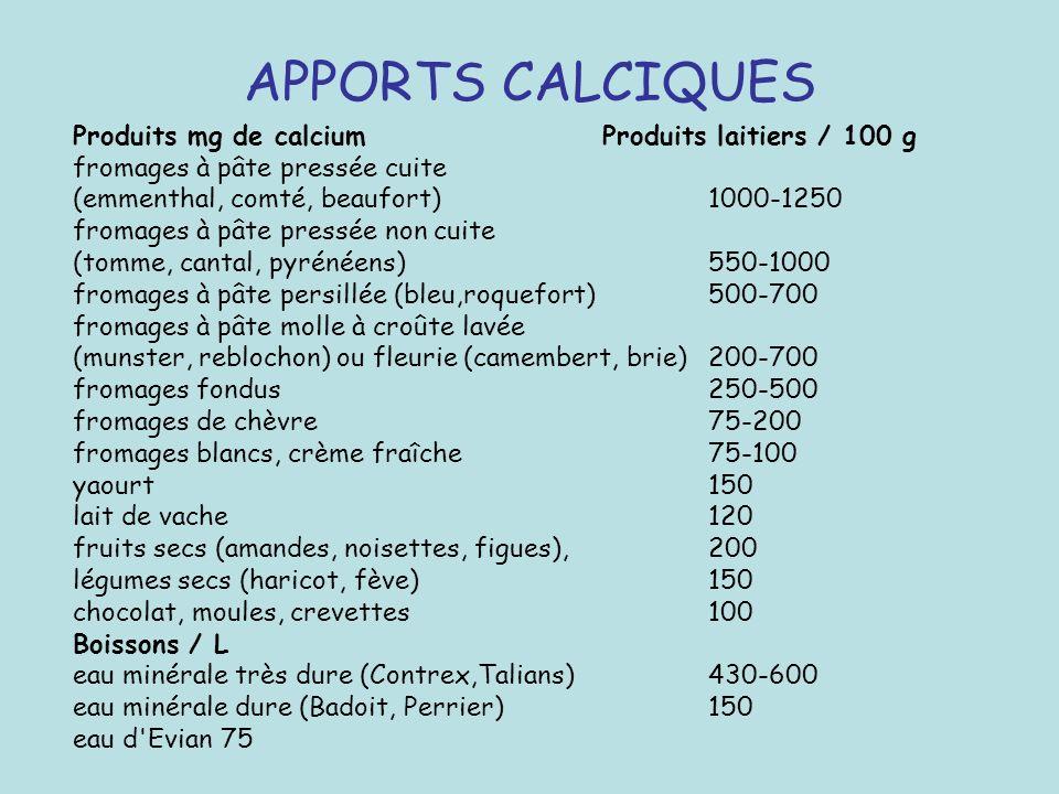 APPORTS CALCIQUES Produits mg de calcium Produits laitiers / 100 g
