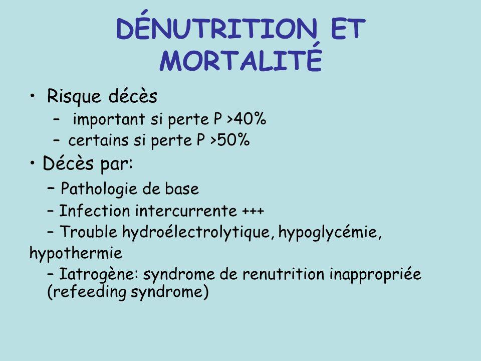 DÉNUTRITION ET MORTALITÉ