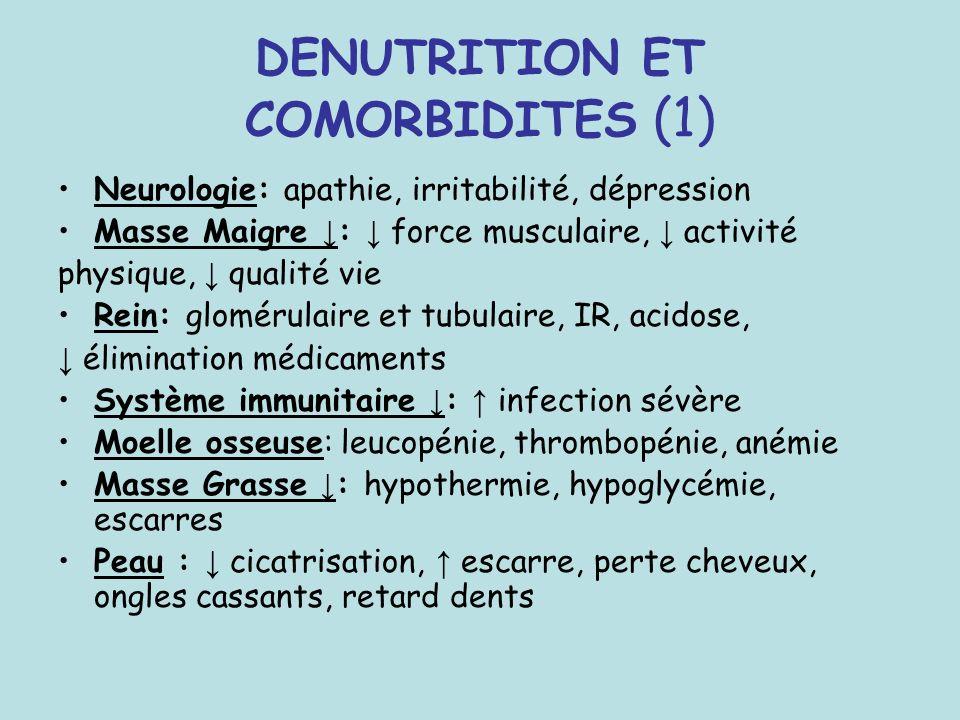 DENUTRITION ET COMORBIDITES (1)