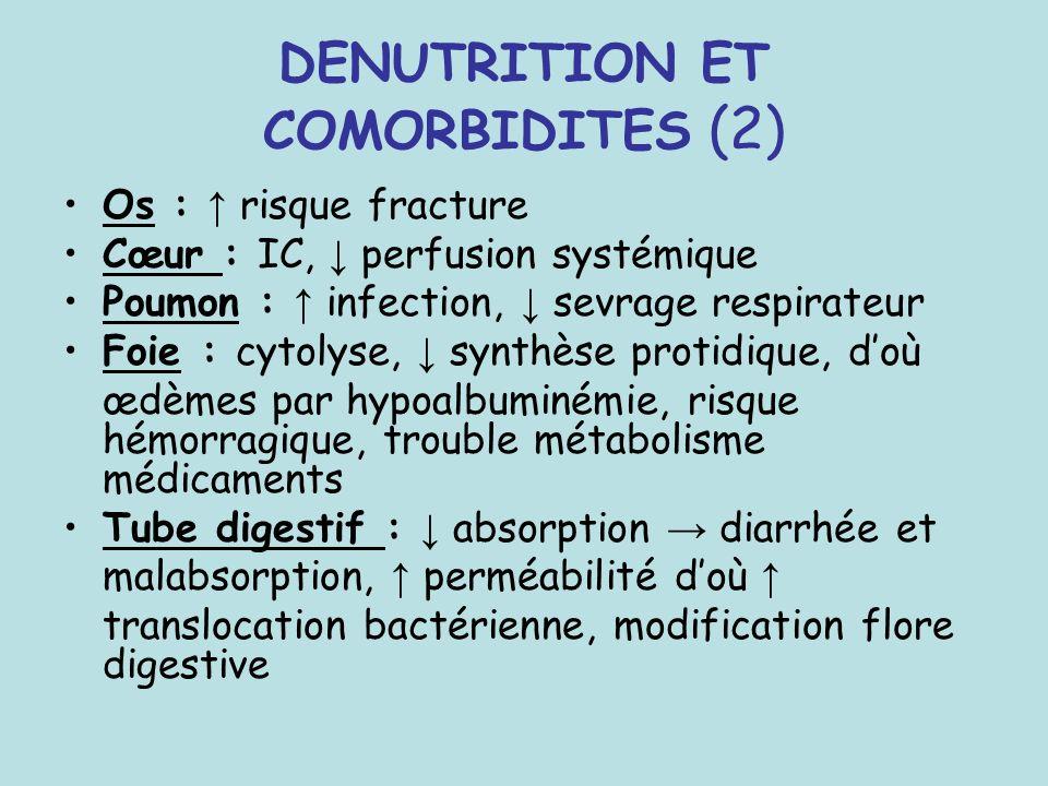 DENUTRITION ET COMORBIDITES (2)