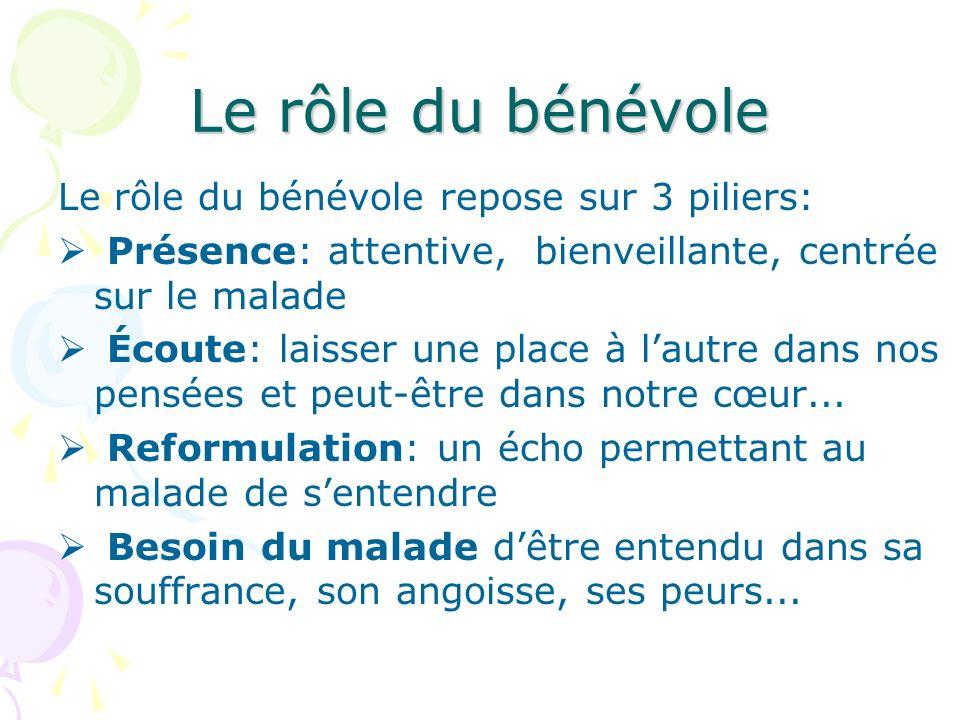 Le rôle du bénévole Le rôle du bénévole repose sur 3 piliers: