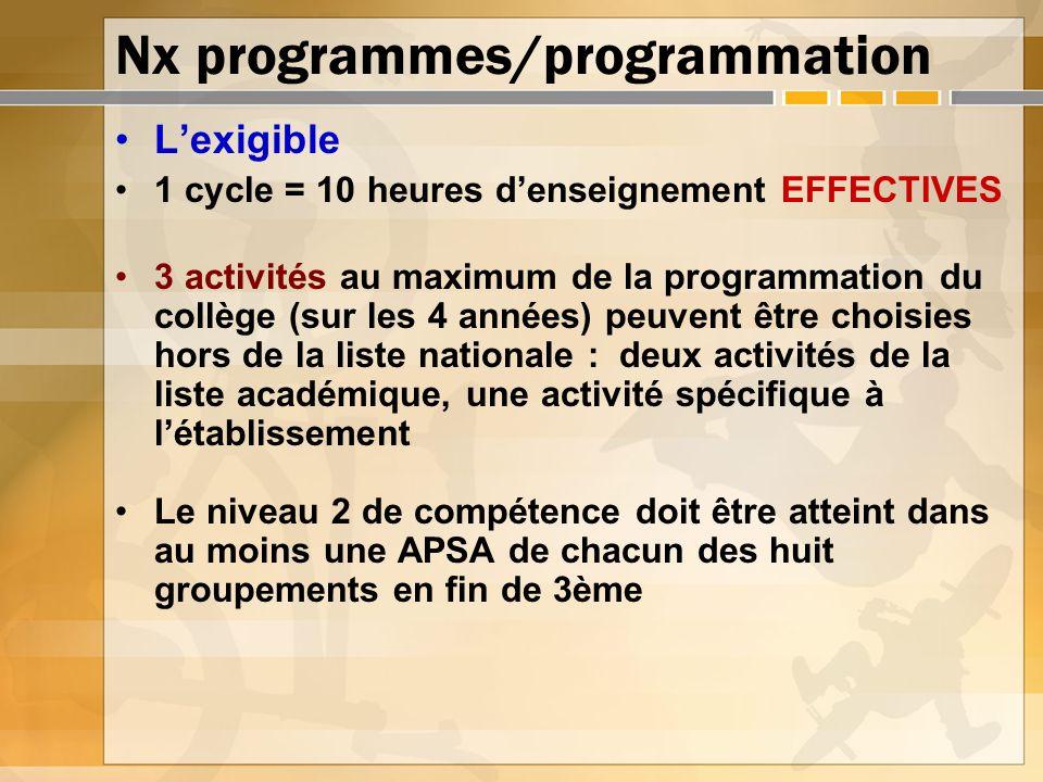 Nx programmes/programmation
