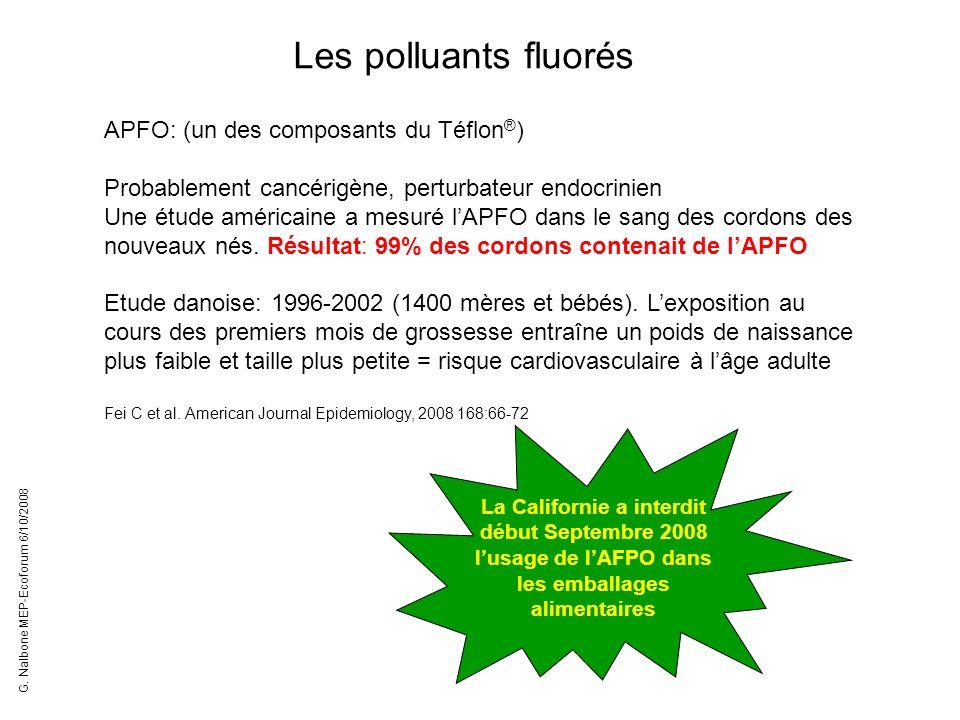 Les polluants fluorés APFO: (un des composants du Téflon®)