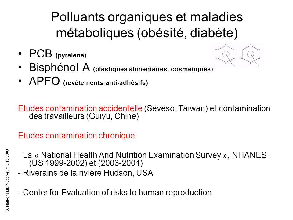 Polluants organiques et maladies métaboliques (obésité, diabète)