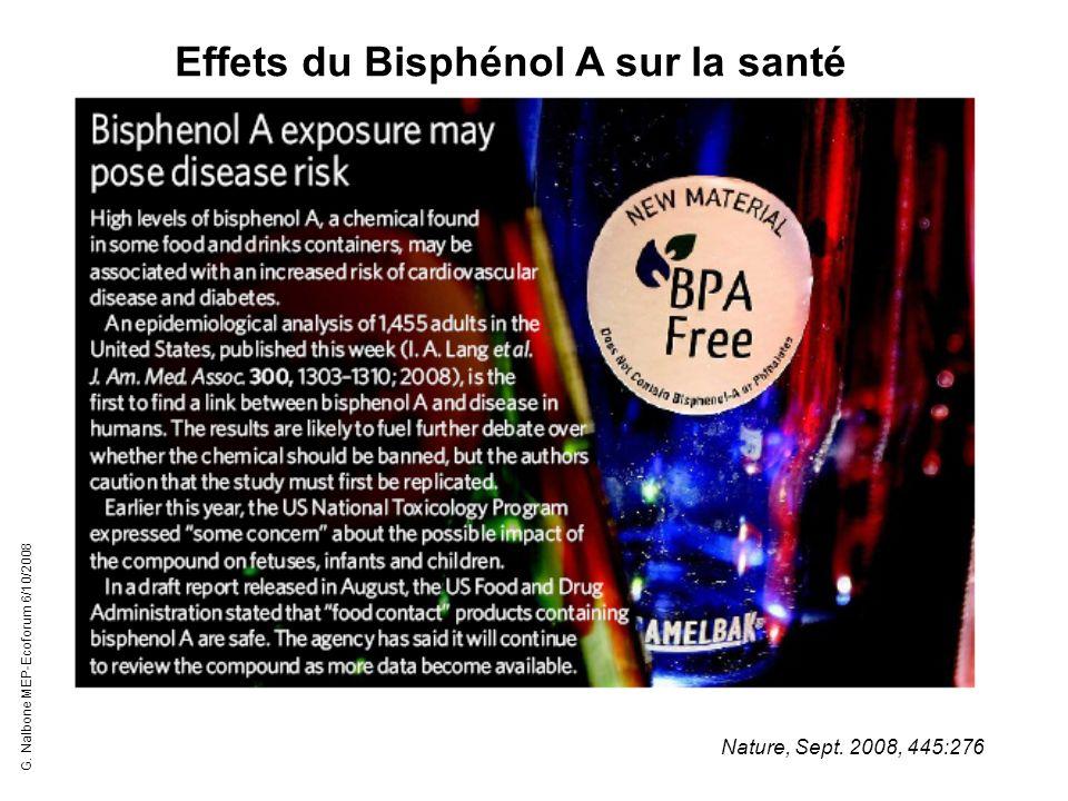 Effets du Bisphénol A sur la santé