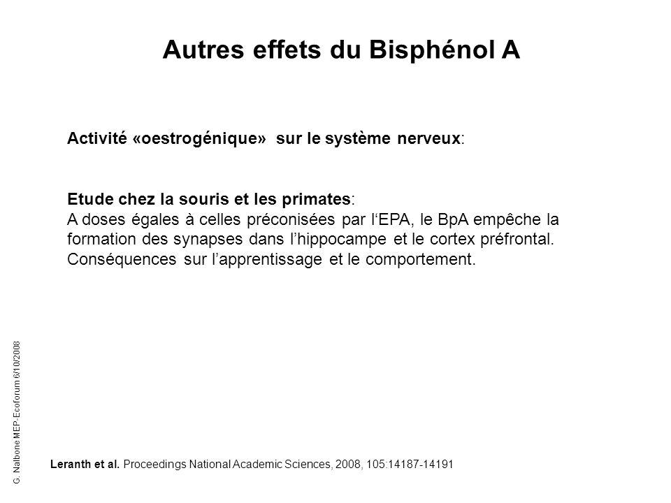 Autres effets du Bisphénol A