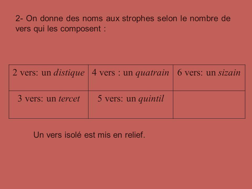 2 vers: un distique 4 vers : un quatrain 6 vers: un sizain