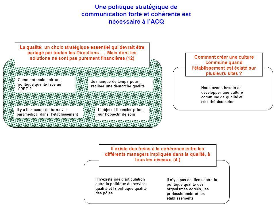 Une politique stratégique de communication forte et cohérente est nécessaire à l'ACQ