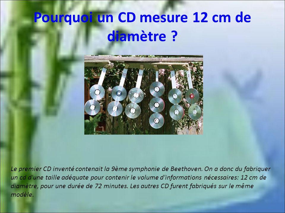 Pourquoi un CD mesure 12 cm de diamètre