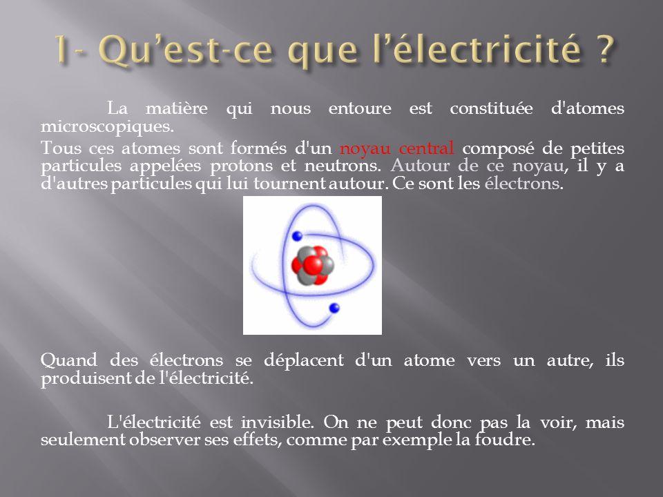 1- Qu'est-ce que l'électricité