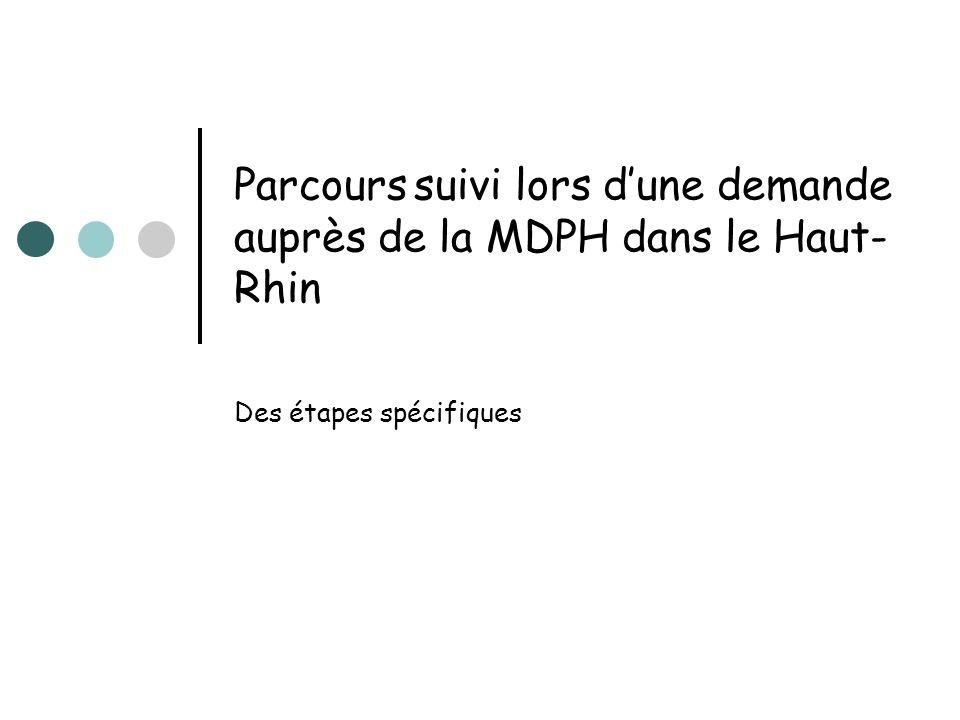 Parcours suivi lors d'une demande auprès de la MDPH dans le Haut-Rhin