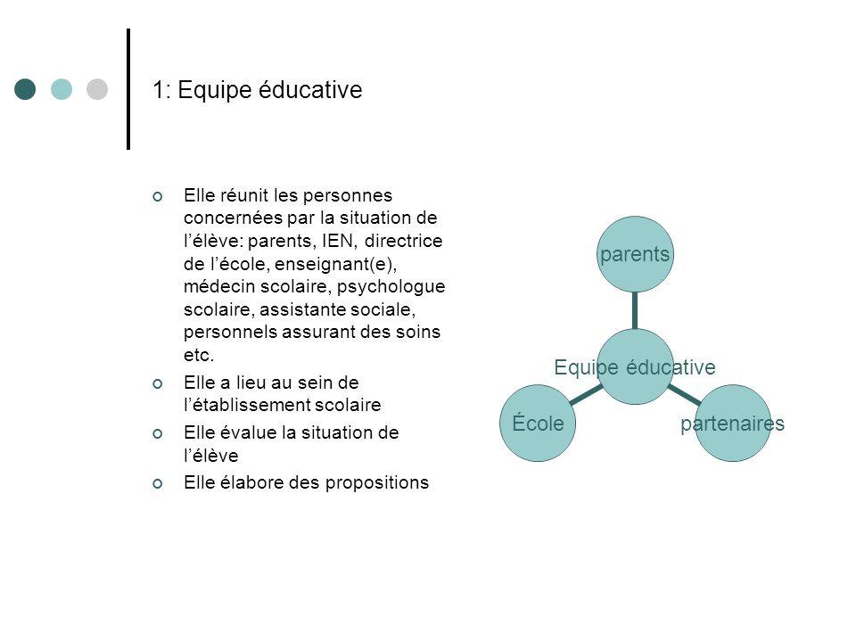 1: Equipe éducative