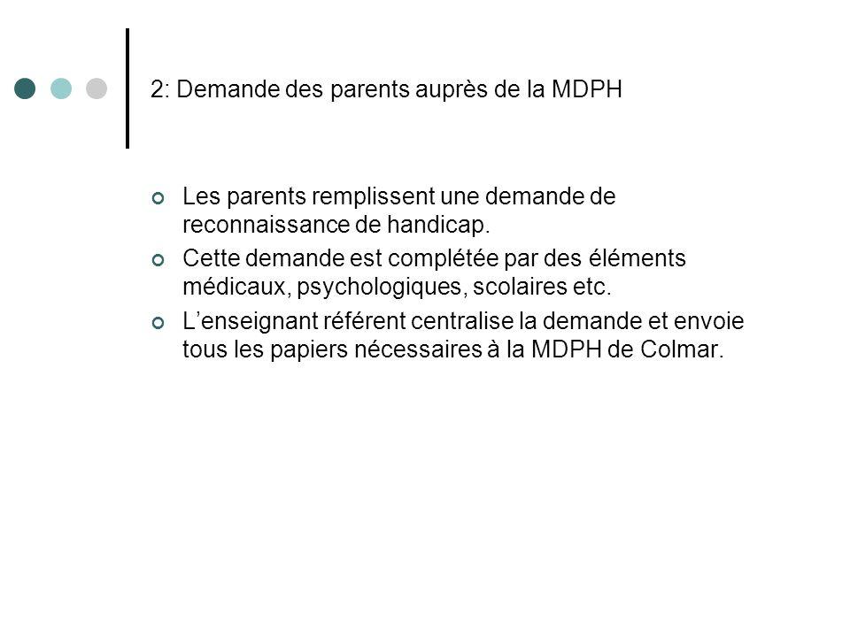 2: Demande des parents auprès de la MDPH