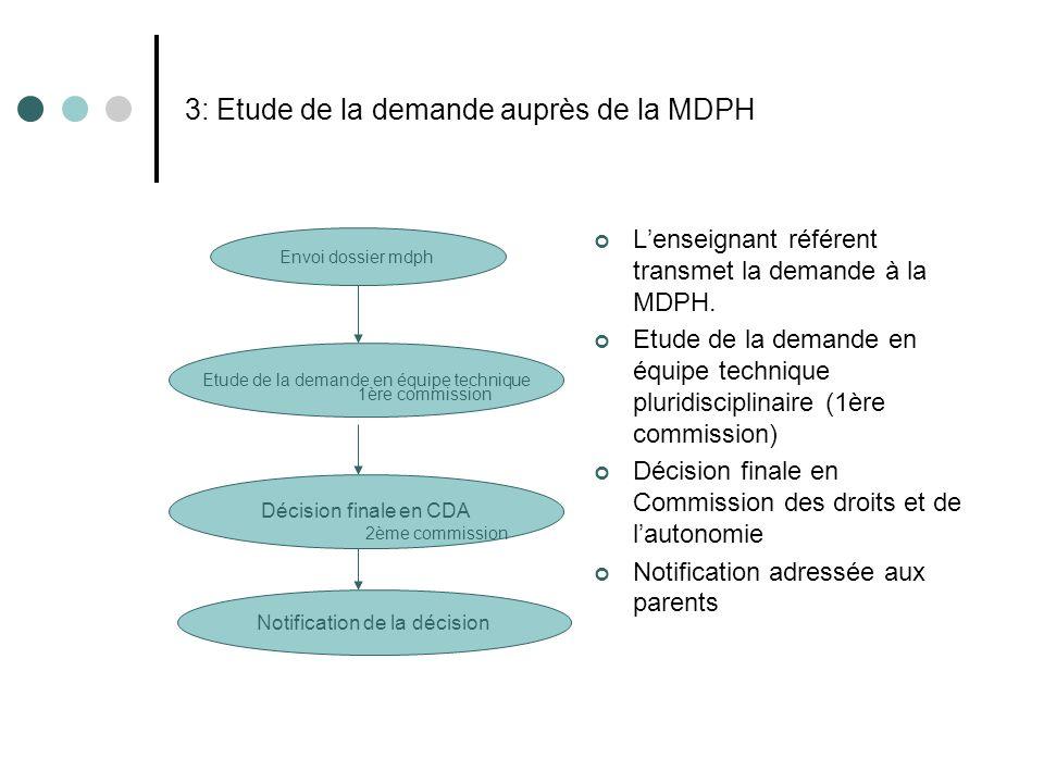 3: Etude de la demande auprès de la MDPH