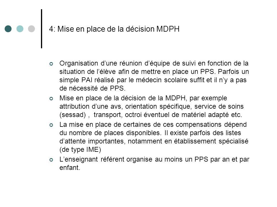 4: Mise en place de la décision MDPH