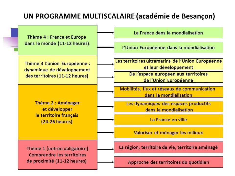 UN PROGRAMME MULTISCALAIRE (académie de Besançon)