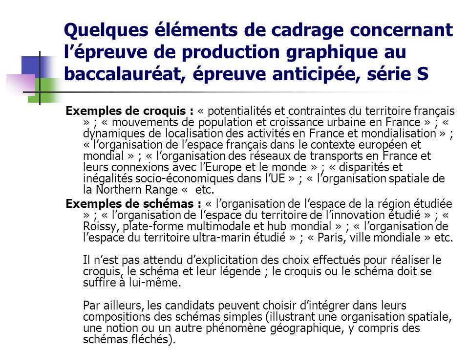Quelques éléments de cadrage concernant l'épreuve de production graphique au baccalauréat, épreuve anticipée, série S