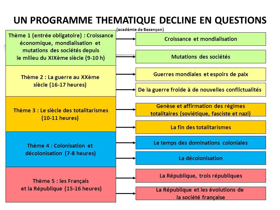 UN PROGRAMME THEMATIQUE DECLINE EN QUESTIONS (académie de Besançon)