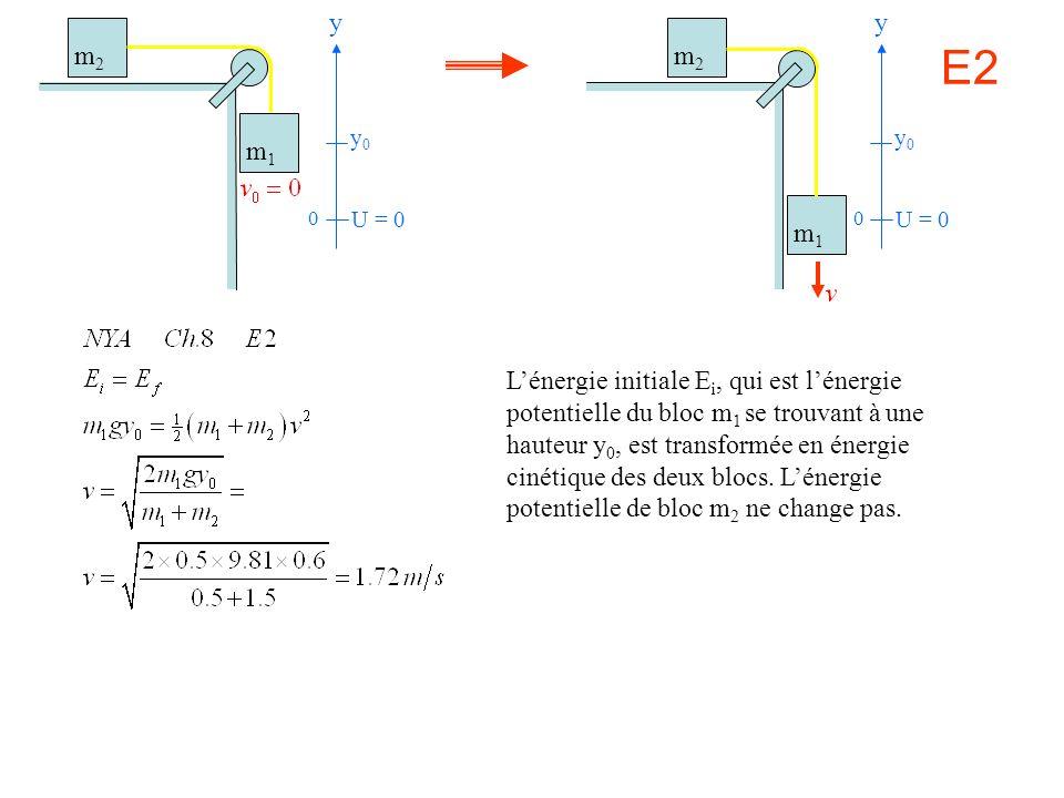 U = 0 y. y0. U = 0. y. y0. m2. m1. m2. m1. E2.