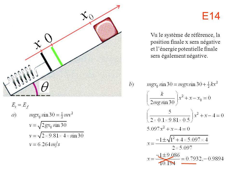 E14 Vu le système de référence, la position finale x sera négative et l'énergie potentielle finale sera également négative.
