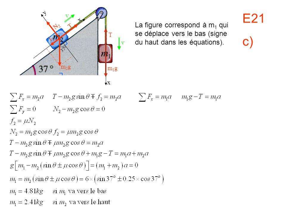 v x. m1g. y. N2. T. f2. 37o. m2g. E21.