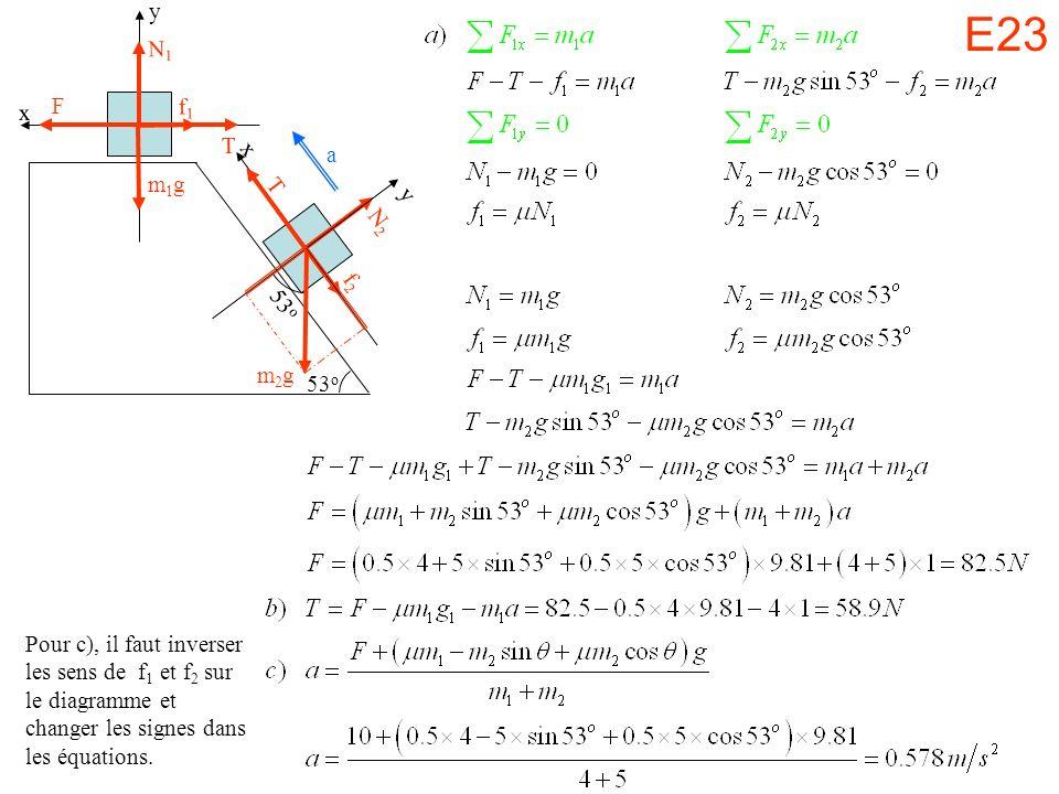 x y. N1. f1. T. m1g. F. E23. x. y. N2. f2. 53o. T. a. m2g. 53o.