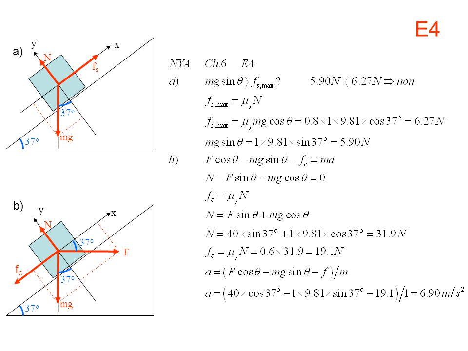 E4 y 37o mg N fs x a) b) 37o mg F N fc y x
