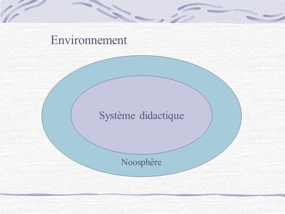 Environnement Noosphère Système didactique