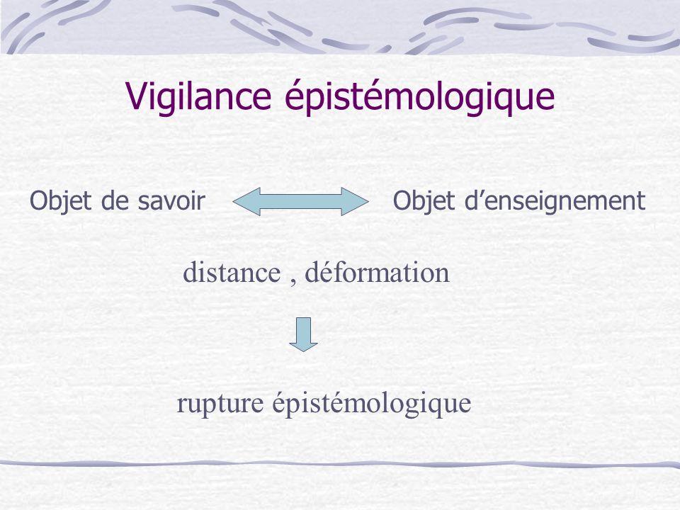 Vigilance épistémologique