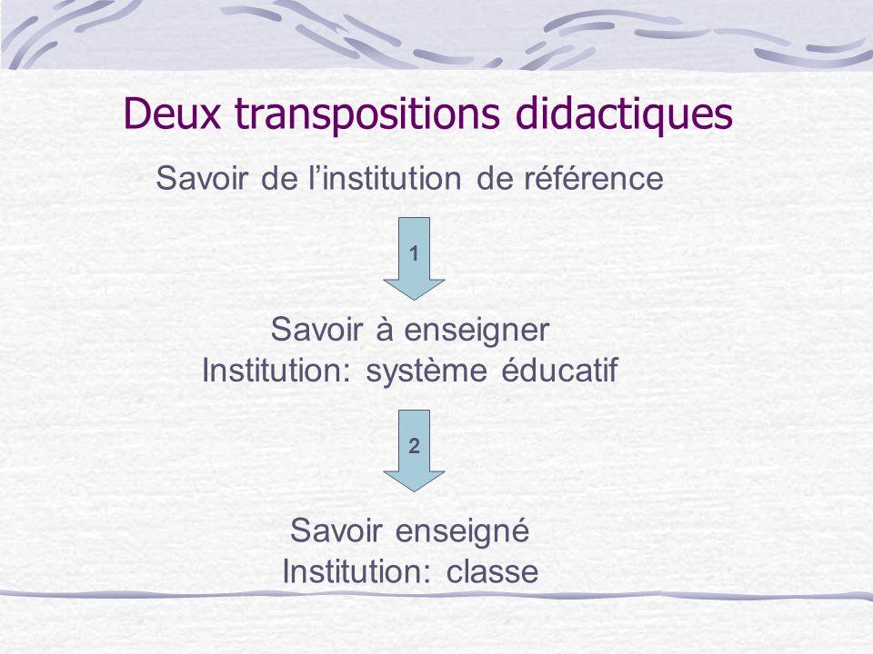 Deux transpositions didactiques