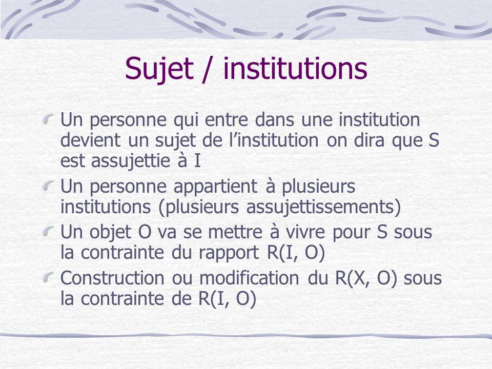 Sujet / institutions Un personne qui entre dans une institution devient un sujet de l'institution on dira que S est assujettie à I.