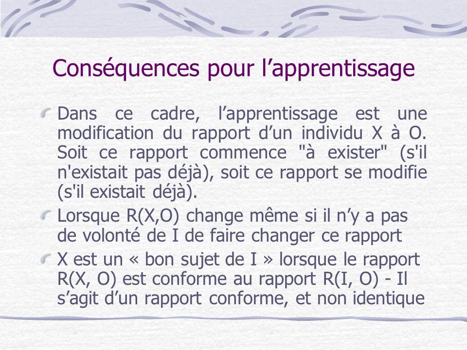 Conséquences pour l'apprentissage