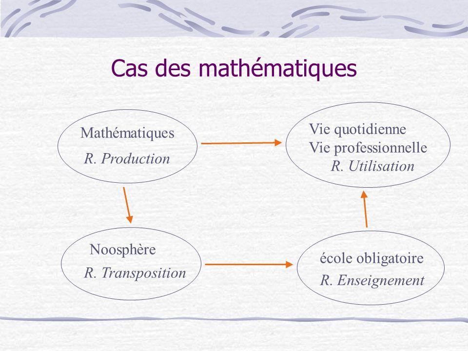 Cas des mathématiques Vie quotidienne Mathématiques