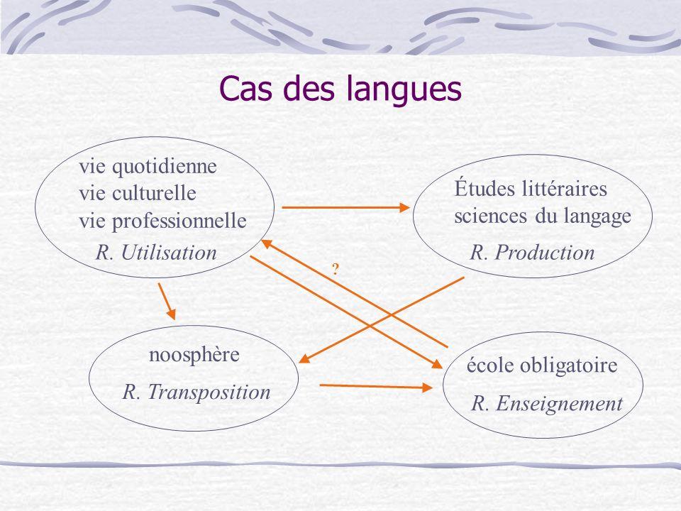 Cas des langues vie quotidienne vie culturelle vie professionnelle