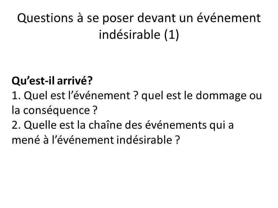 Questions à se poser devant un événement indésirable (1)
