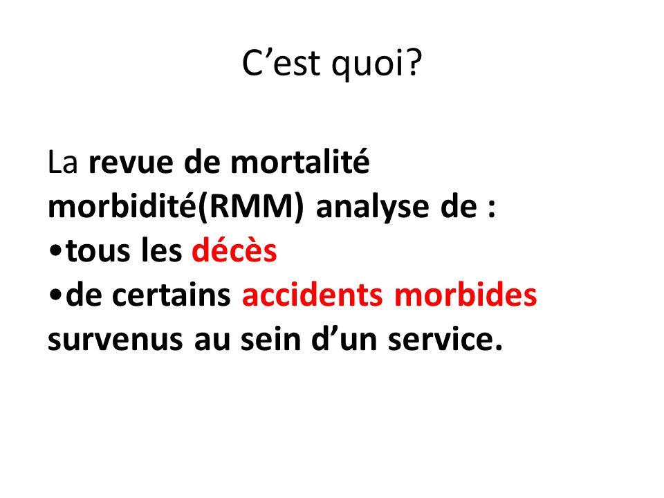 C'est quoi La revue de mortalité morbidité(RMM) analyse de :