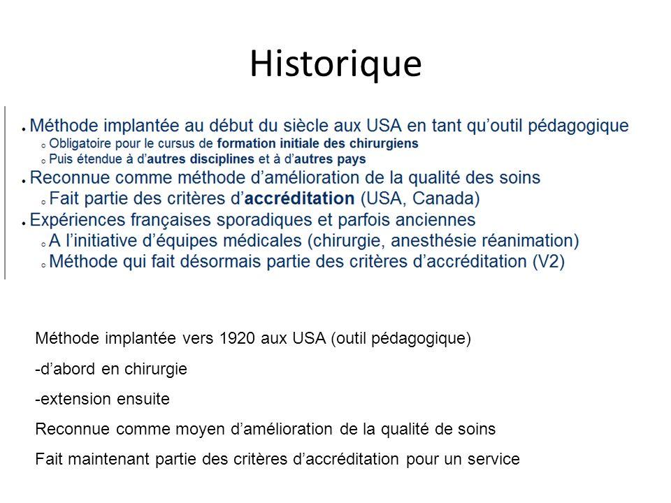 Historique Méthode implantée vers 1920 aux USA (outil pédagogique)