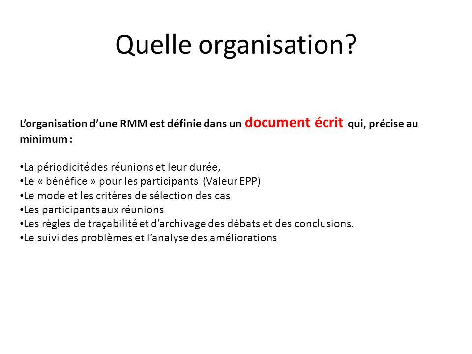 Quelle organisation L'organisation d'une RMM est définie dans un document écrit qui, précise au minimum :