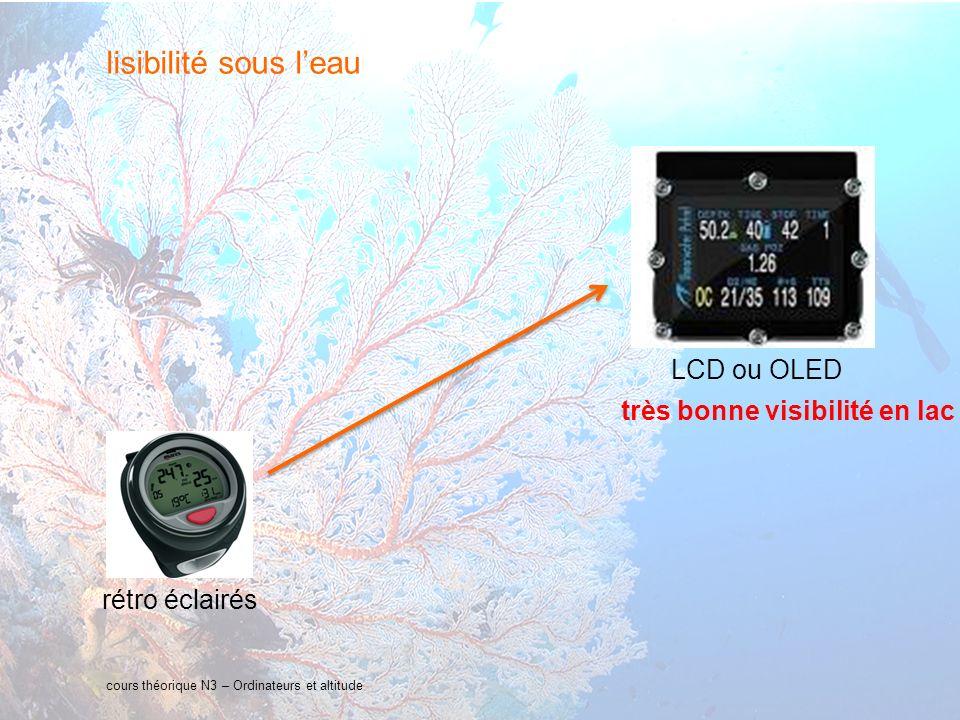 lisibilité sous l'eau LCD ou OLED très bonne visibilité en lac