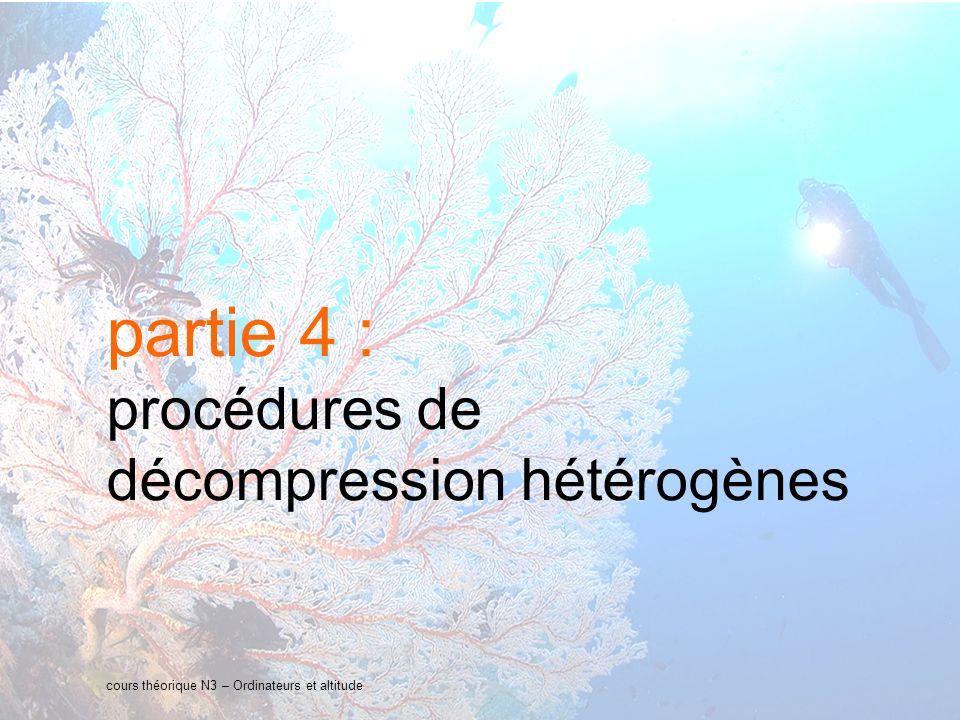 partie 4 : procédures de décompression hétérogènes presentation title