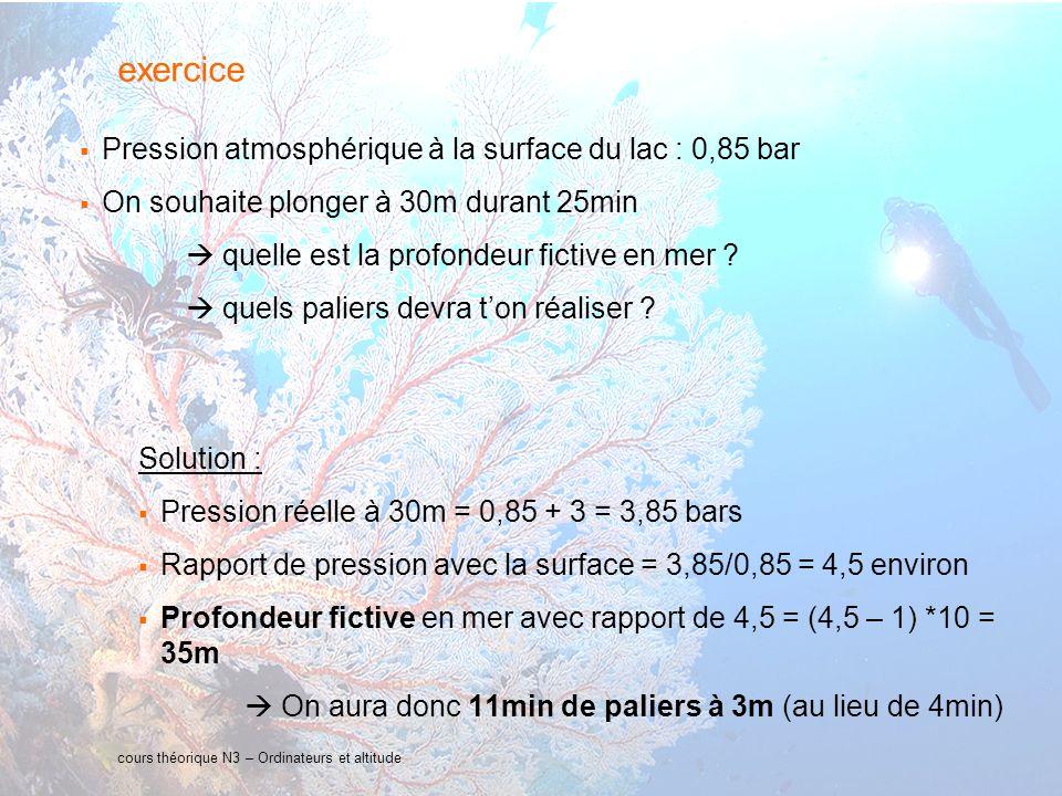 exercice Pression atmosphérique à la surface du lac : 0,85 bar