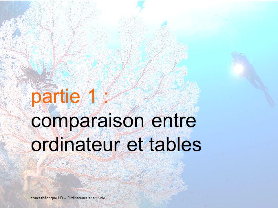 comparaison entre ordinateur et tables