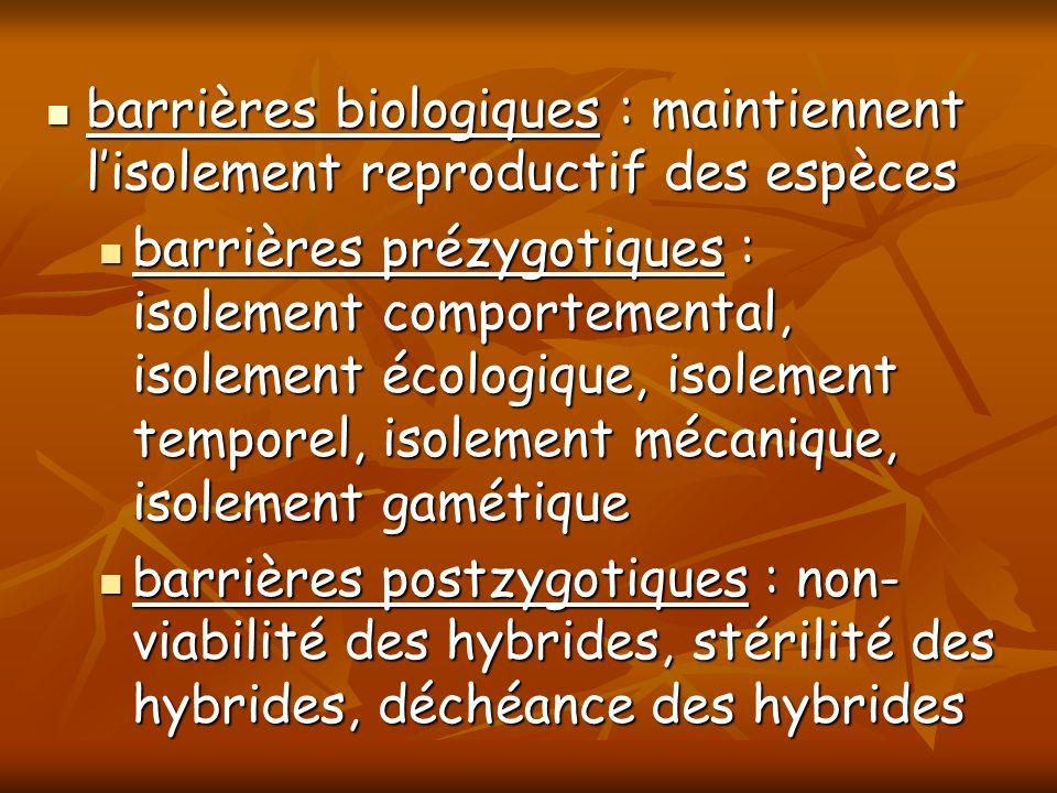 barrières biologiques : maintiennent l'isolement reproductif des espèces