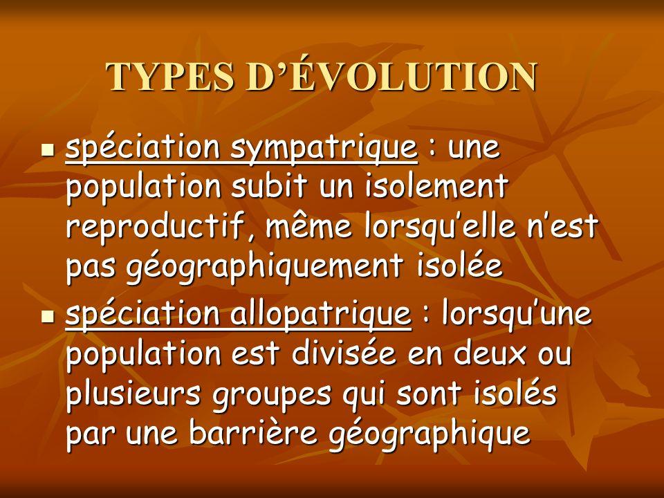 TYPES D'ÉVOLUTION spéciation sympatrique : une population subit un isolement reproductif, même lorsqu'elle n'est pas géographiquement isolée.