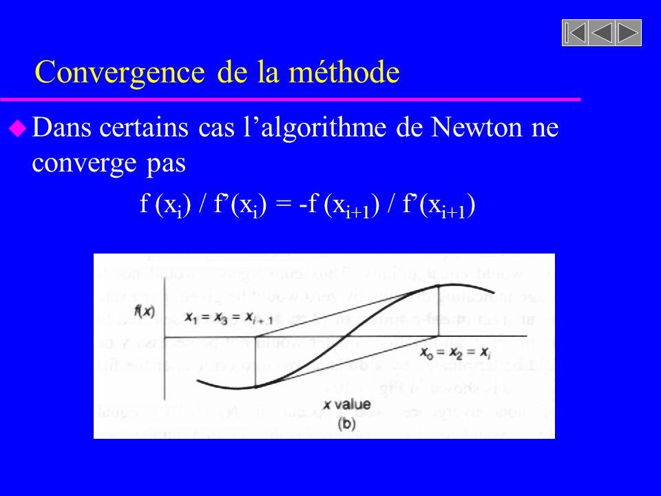 Convergence de la méthode