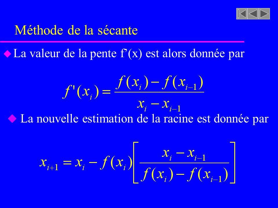 Méthode de la sécante La valeur de la pente f'(x) est alors donnée par