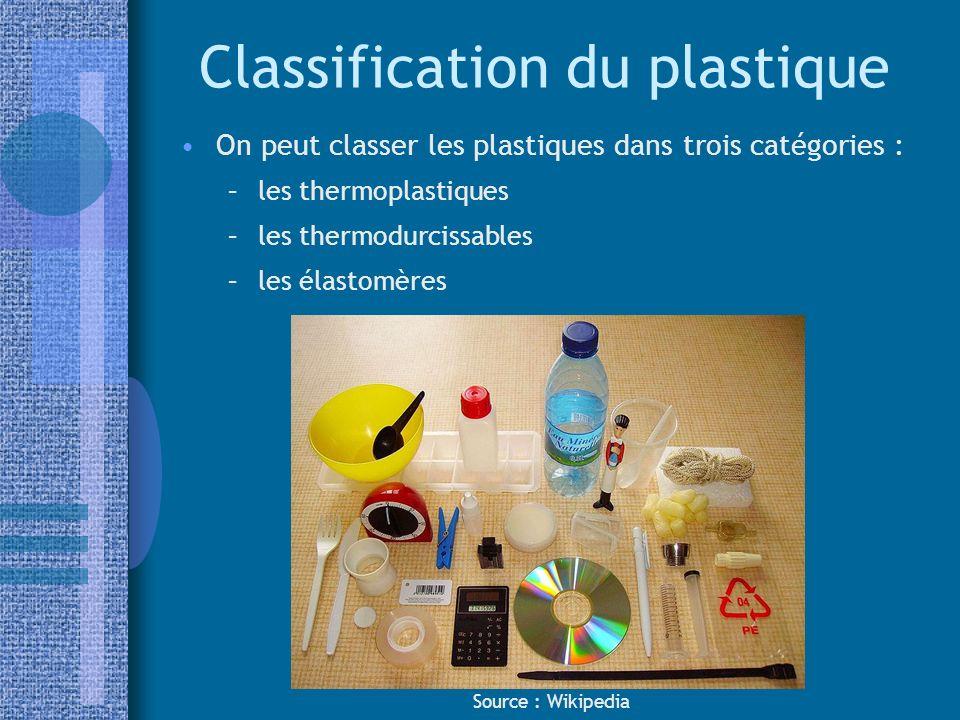 Classification du plastique