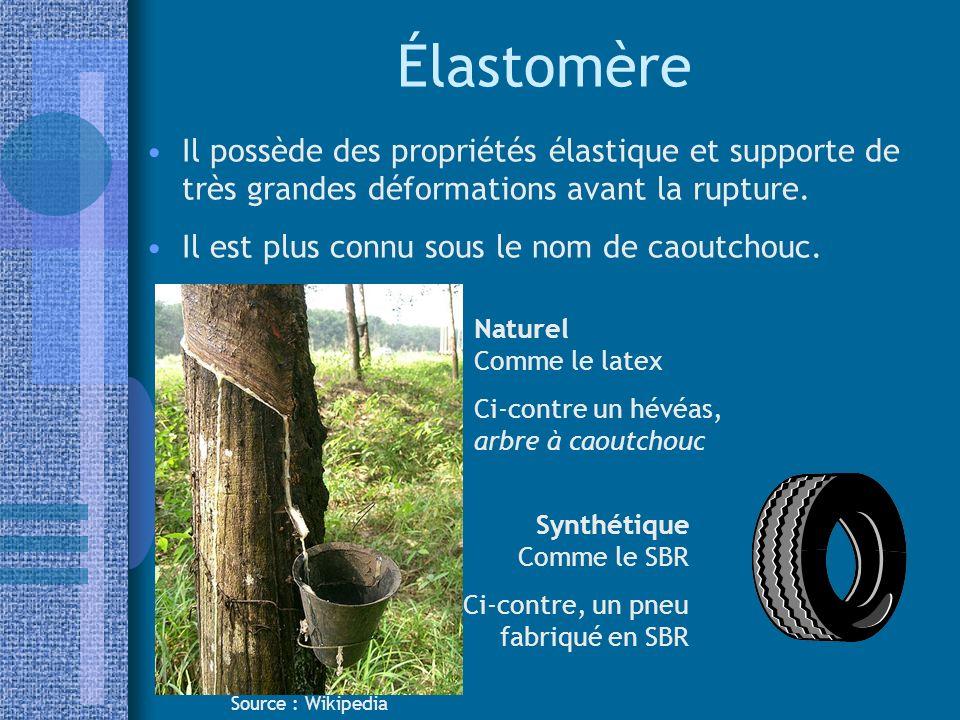 Élastomère Il possède des propriétés élastique et supporte de très grandes déformations avant la rupture.