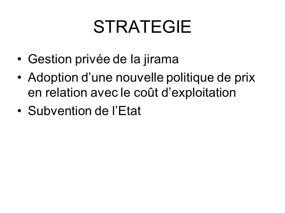 STRATEGIE Gestion privée de la jirama