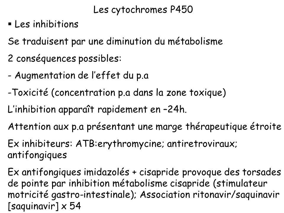 Les cytochromes P450 Les inhibitions. Se traduisent par une diminution du métabolisme. 2 conséquences possibles:
